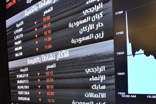 A picture taken on November 3, 2019 shows Saudi Arabia's Aramco displayed on a stock board at the Saudi Stock Exchange (Tadawul) in Riyadh, Saudi Arabia [FAYEZ NURELDINE/AFP via Getty Image]